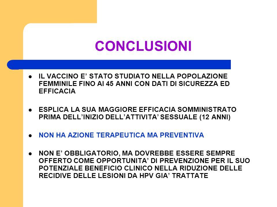 CONCLUSIONI IL VACCINO E' STATO STUDIATO NELLA POPOLAZIONE FEMMINILE FINO AI 45 ANNI CON DATI DI SICUREZZA ED EFFICACIA.