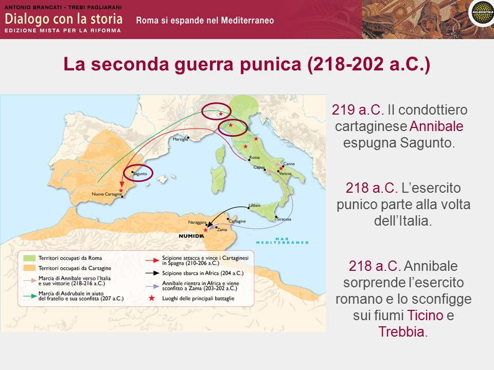 La seconda guerra punica (218-202 a.C.)
