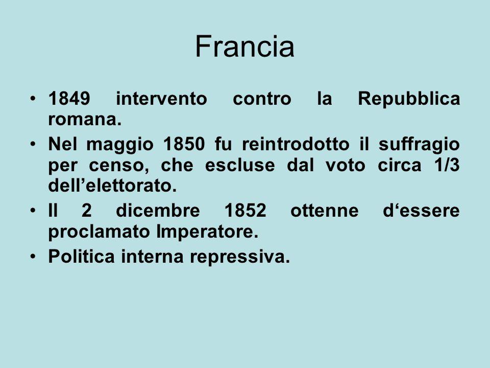 Francia 1849 intervento contro la Repubblica romana.