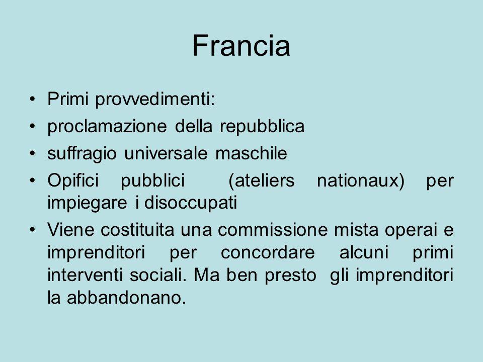 Francia Primi provvedimenti: proclamazione della repubblica
