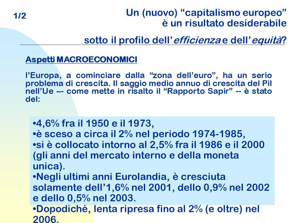 è sceso a circa il 2% nel periodo 1974-1985,