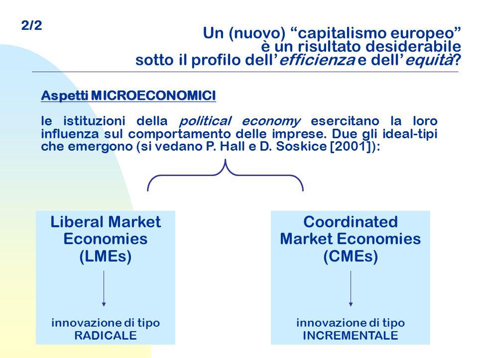 Liberal Market Economies (LMEs) Coordinated Market Economies (CMEs)