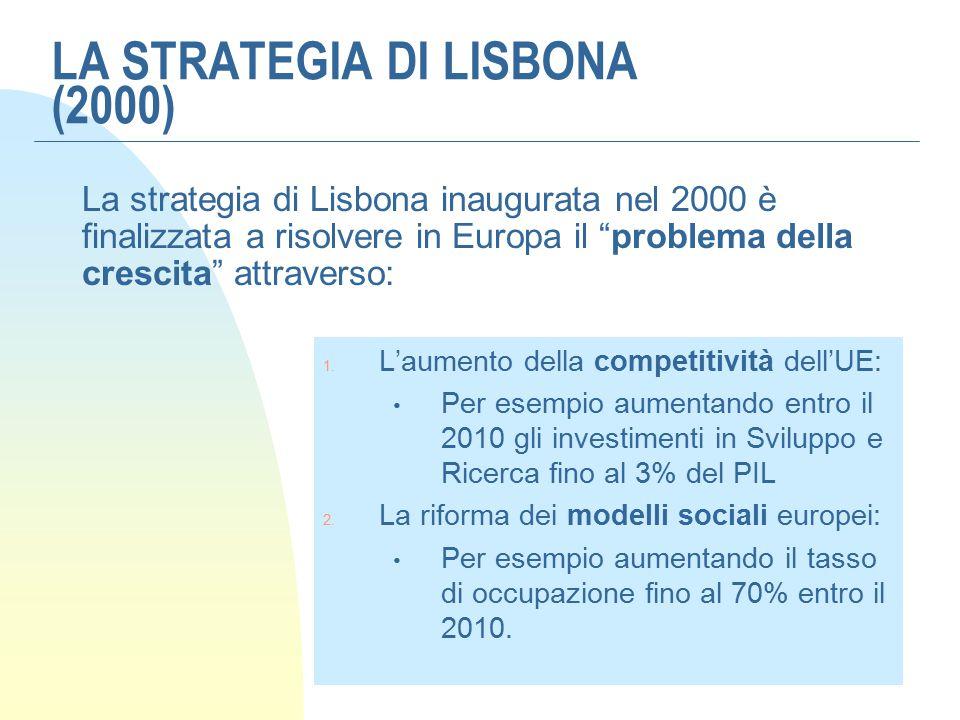 LA STRATEGIA DI LISBONA (2000)