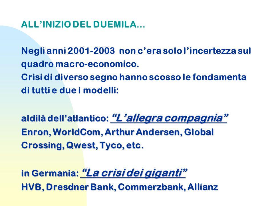 ALL'INIZIO DEL DUEMILA… Negli anni 2001-2003 non c'era solo l'incertezza sul quadro macro-economico.