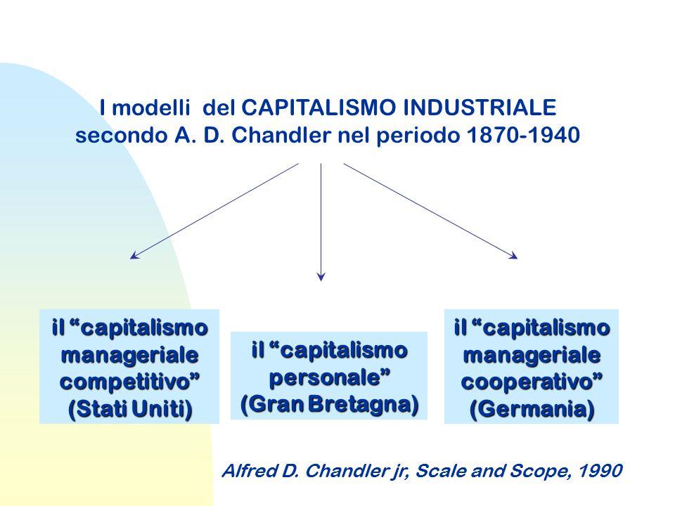 il capitalismo manageriale competitivo (Stati Uniti)