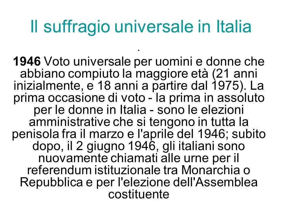 Il suffragio universale in Italia