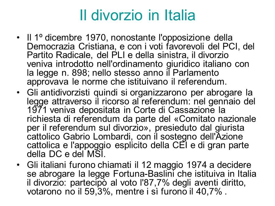 Il divorzio in Italia