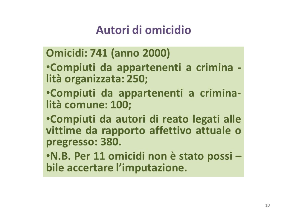 Autori di omicidio Omicidi: 741 (anno 2000)