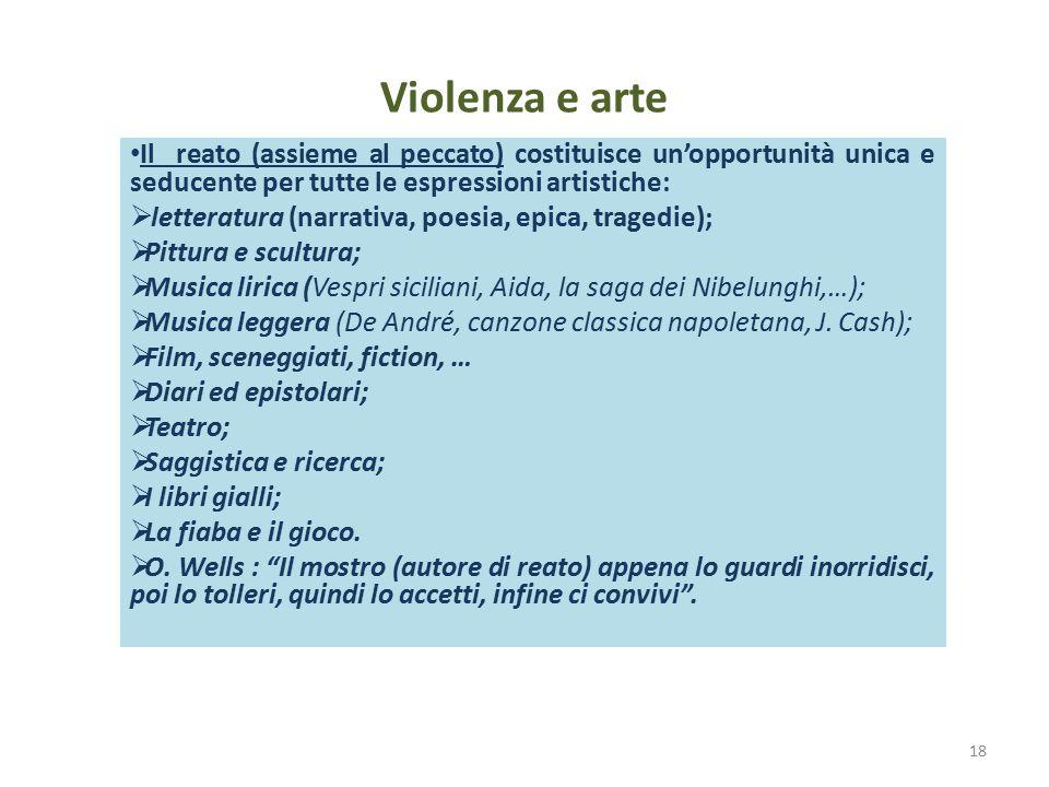 Violenza e arte Il reato (assieme al peccato) costituisce un'opportunità unica e seducente per tutte le espressioni artistiche: