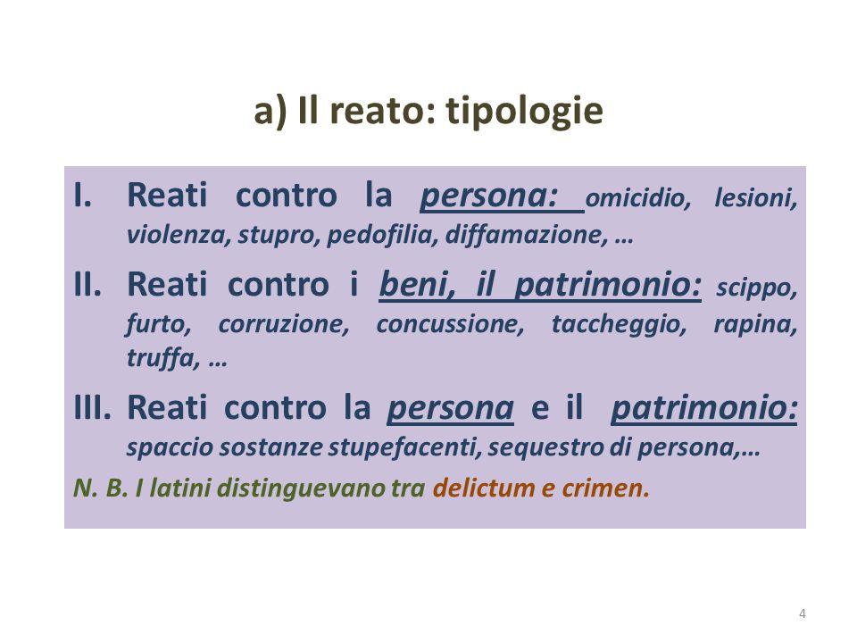 a) Il reato: tipologie Reati contro la persona: omicidio, lesioni, violenza, stupro, pedofilia, diffamazione, …