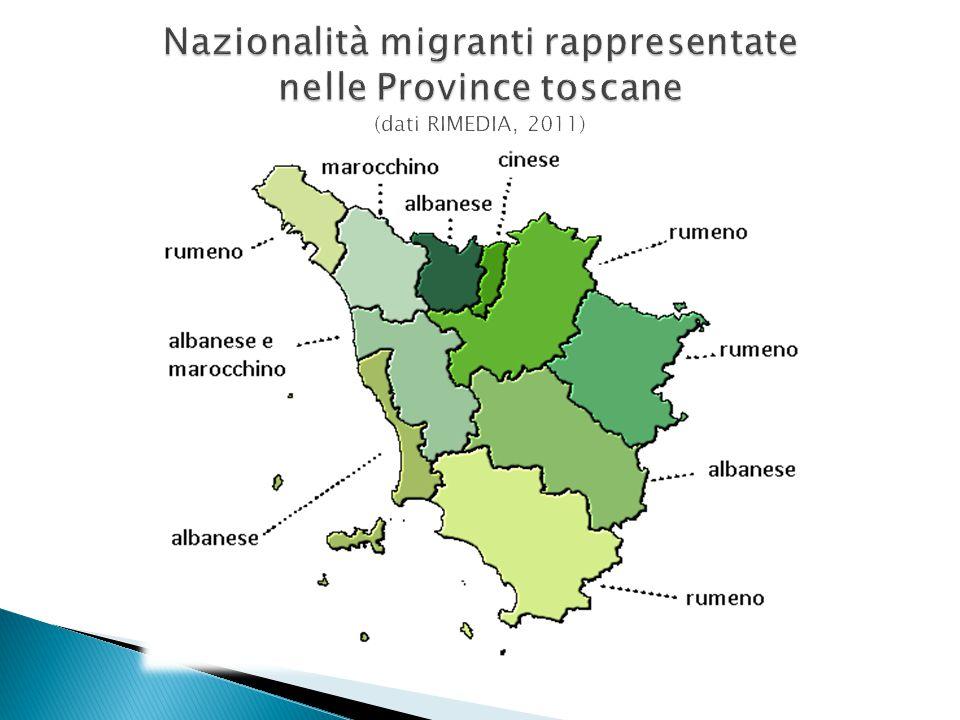 Nazionalità migranti rappresentate nelle Province toscane (dati RIMEDIA, 2011)