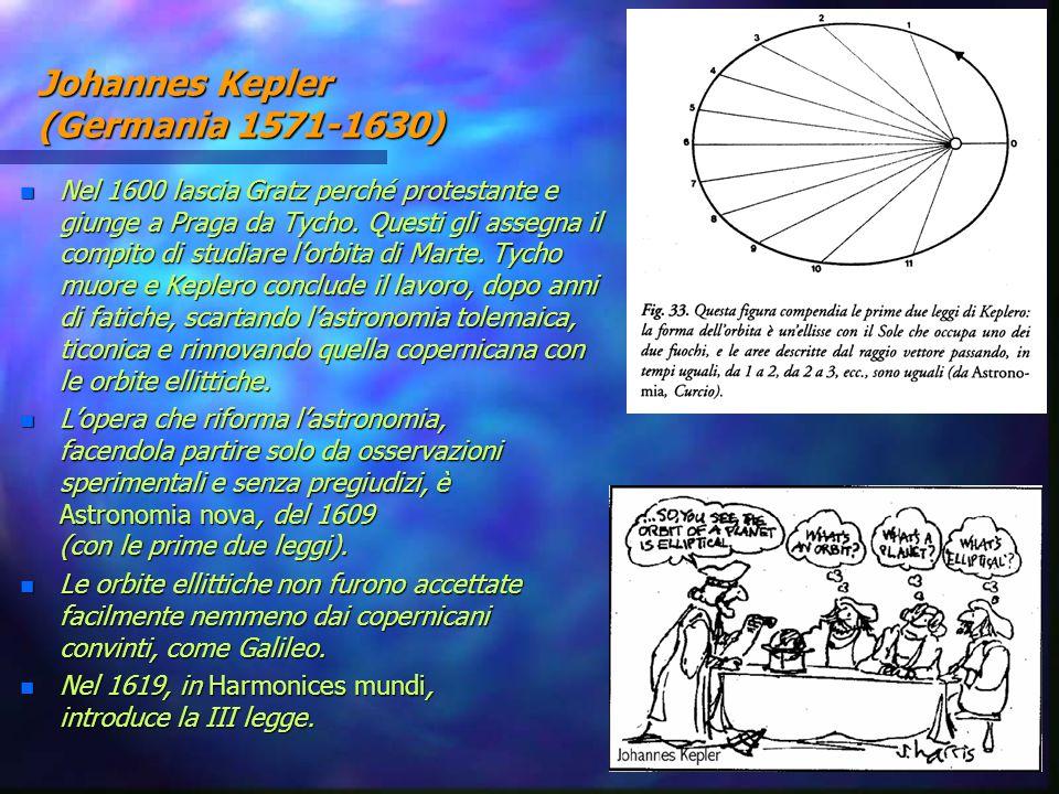 Johannes Kepler (Germania 1571-1630)