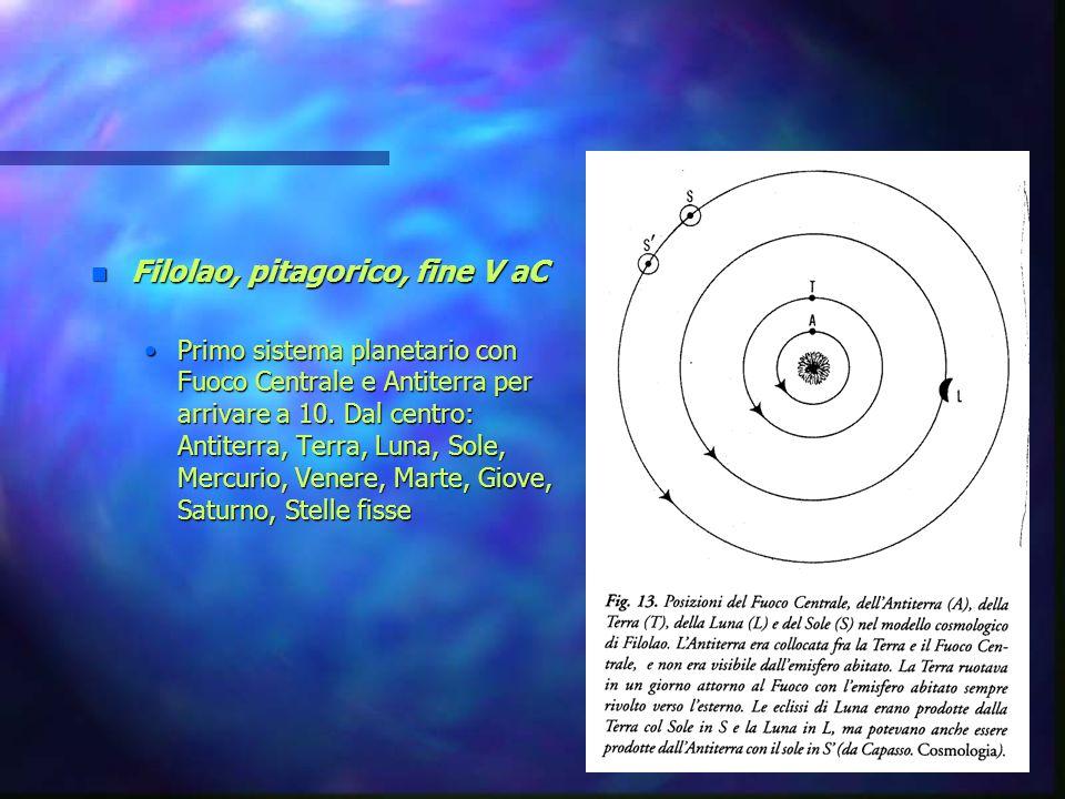 Filolao, pitagorico, fine V aC