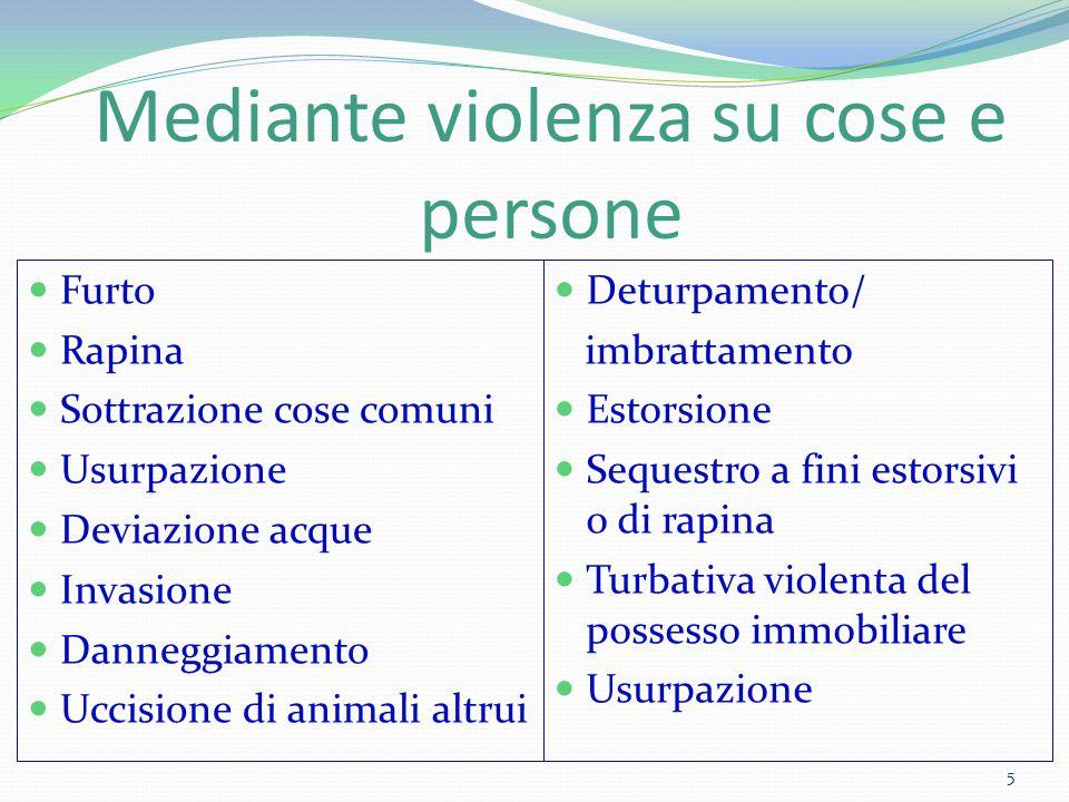 Mediante violenza su cose e persone