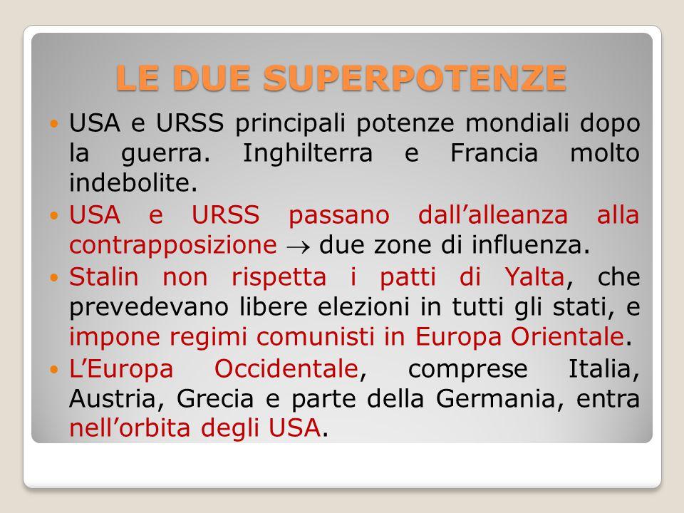 LE DUE SUPERPOTENZE USA e URSS principali potenze mondiali dopo la guerra. Inghilterra e Francia molto indebolite.