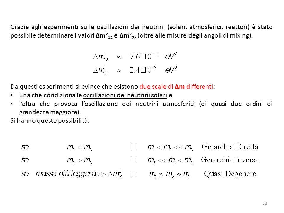 Grazie agli esperimenti sulle oscillazioni dei neutrini (solari, atmosferici, reattori) è stato possibile determinare i valori Δm212 e Δm223 (oltre alle misure degli angoli di mixing).