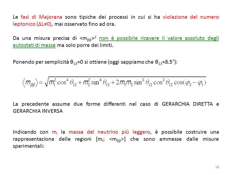 Le fasi di Majorana sono tipiche dei processi in cui si ha violazione del numero leptonico (ΔL≠0), mai osservato fino ad ora.