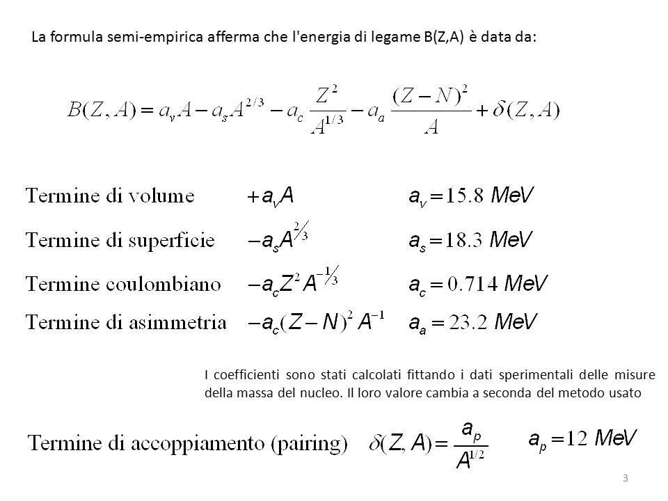 La formula semi-empirica afferma che l energia di legame B(Z,A) è data da: