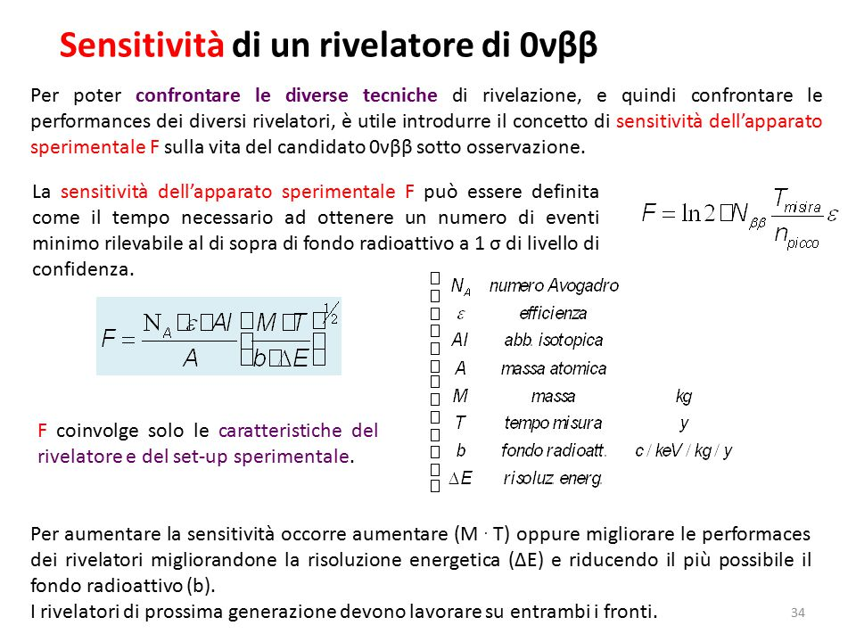 Sensitività di un rivelatore di 0νββ