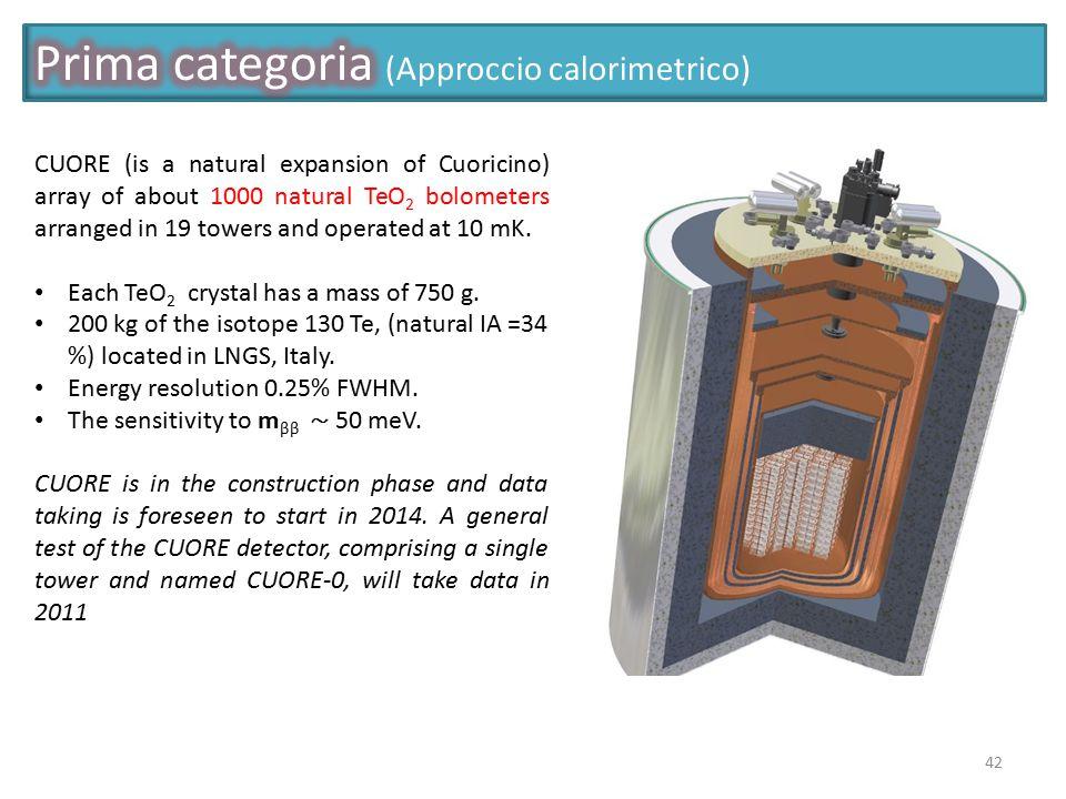Prima categoria (Approccio calorimetrico)