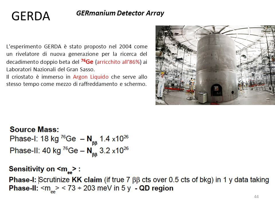 GERDA GERmanium Detector Array
