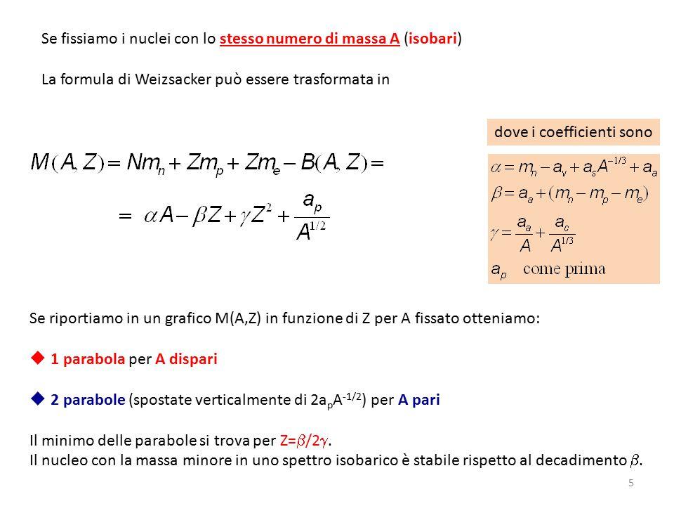 Se fissiamo i nuclei con lo stesso numero di massa A (isobari)