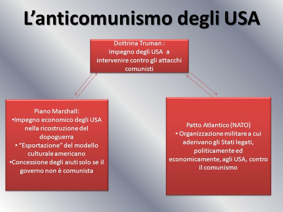 L'anticomunismo degli USA
