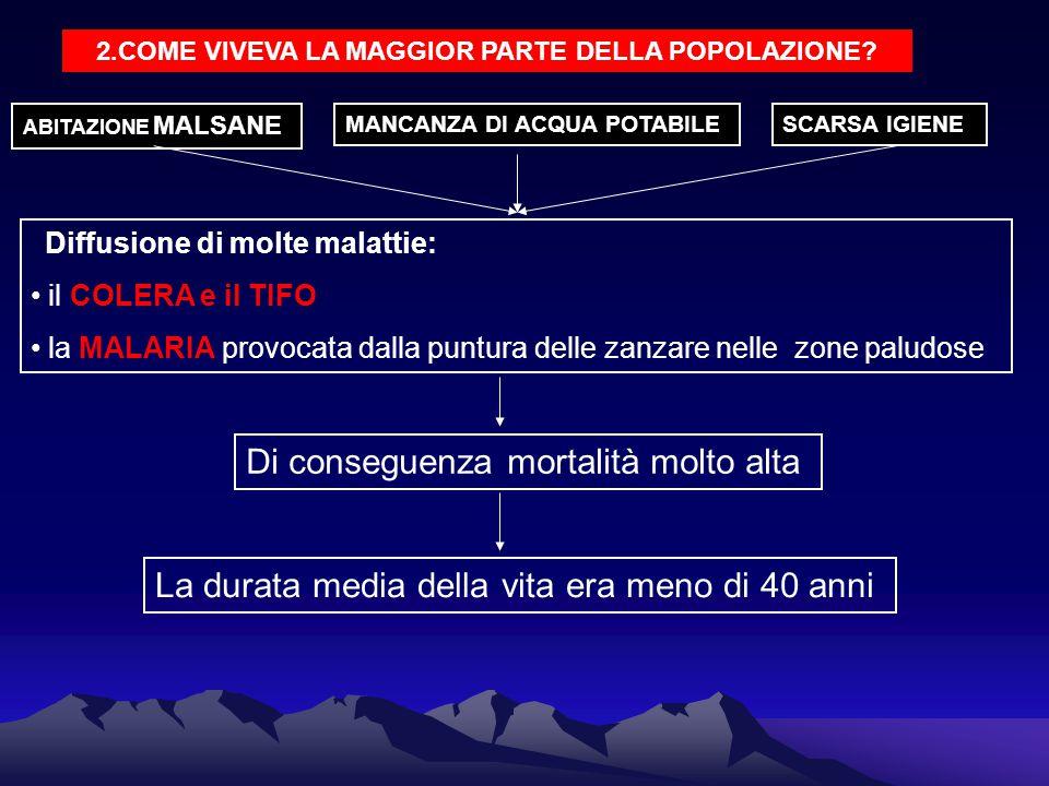 2.COME VIVEVA LA MAGGIOR PARTE DELLA POPOLAZIONE