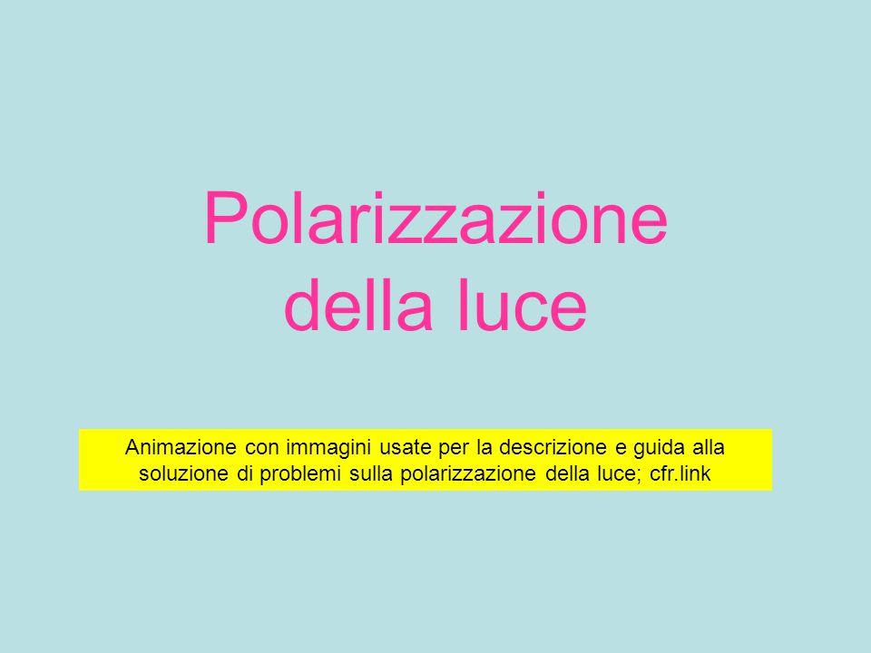 Polarizzazione della luce