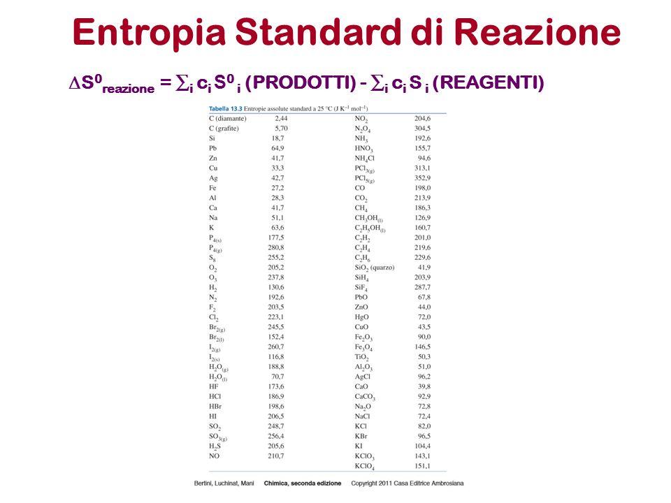 Entropia Standard di Reazione