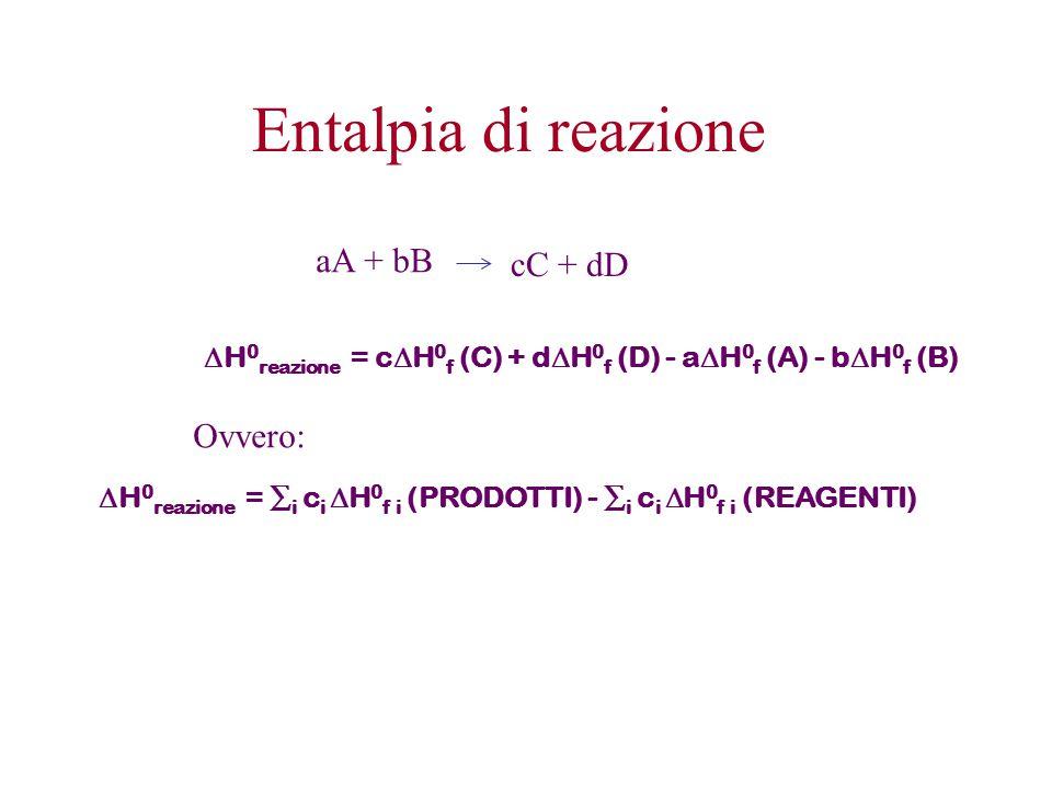 Entalpia di reazione aA + bB cC + dD Ovvero: