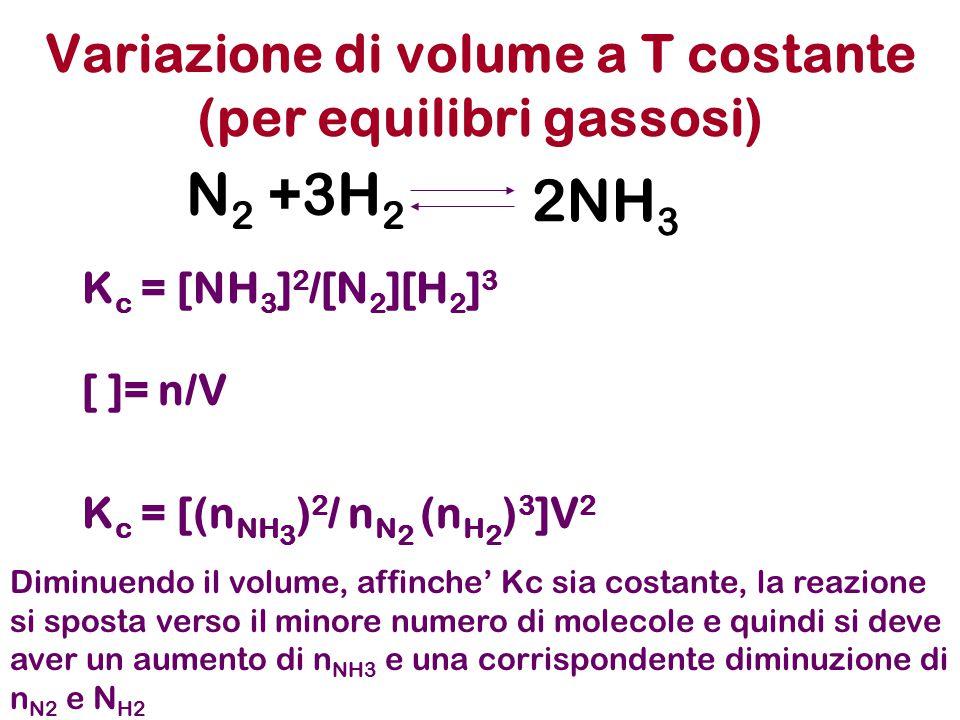 Variazione di volume a T costante (per equilibri gassosi)