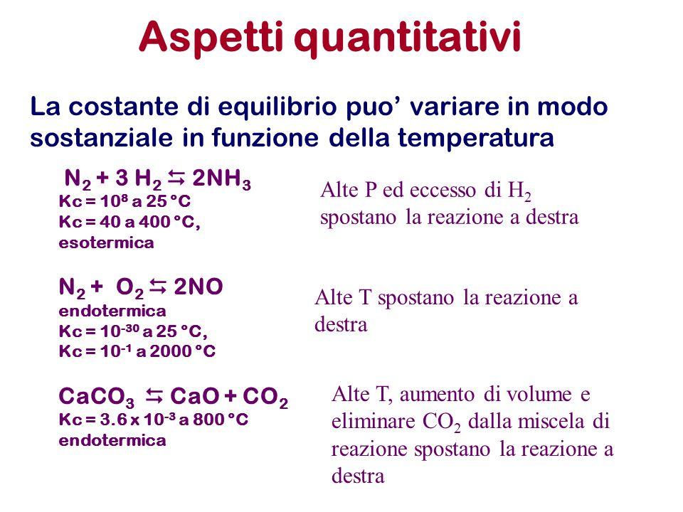 Aspetti quantitativi La costante di equilibrio puo' variare in modo sostanziale in funzione della temperatura.