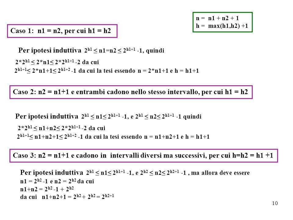 2*2h1 ≤ 2*n1≤ 2*2h1+1 -2 da cui 2*2h1 ≤ n1+n2≤ 2*2h1+1 -2 da cui