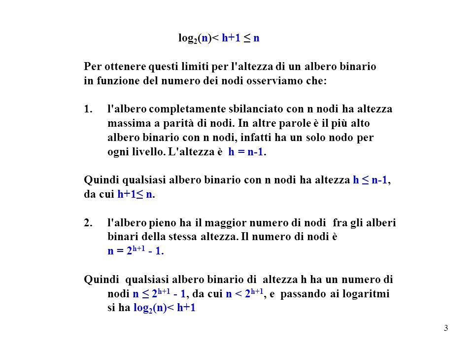 log2(n)< h+1 ≤ n Per ottenere questi limiti per l altezza di un albero binario. in funzione del numero dei nodi osserviamo che: