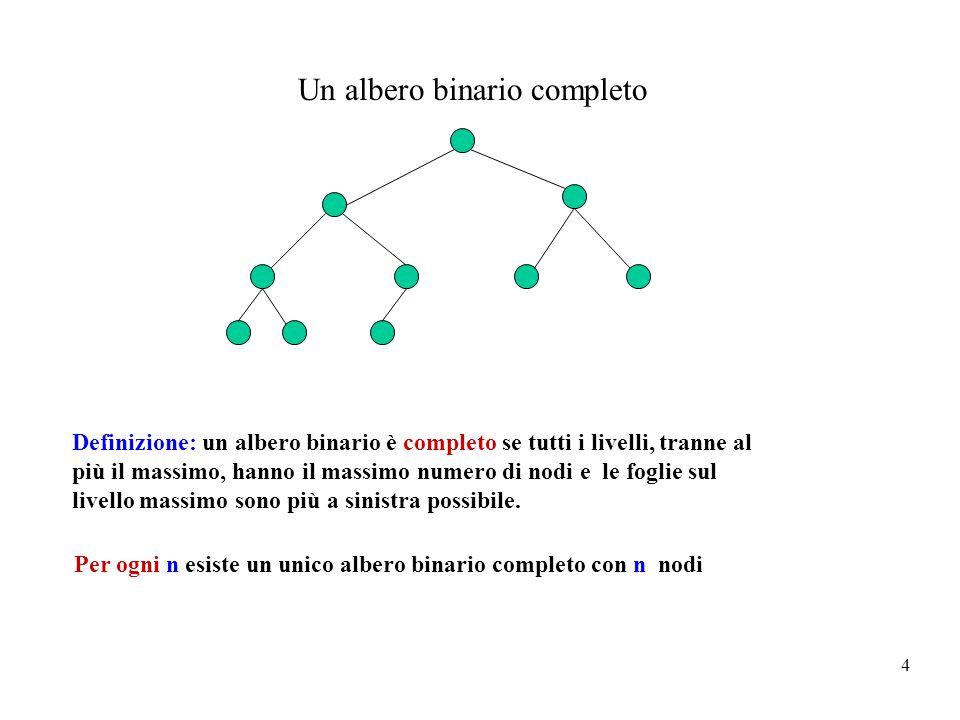 Un albero binario completo
