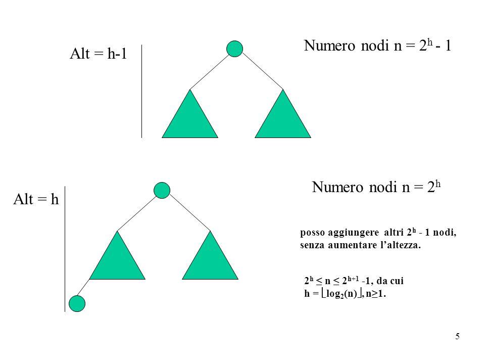 Numero nodi n = 2h - 1 Alt = h-1 Numero nodi n = 2h Alt = h
