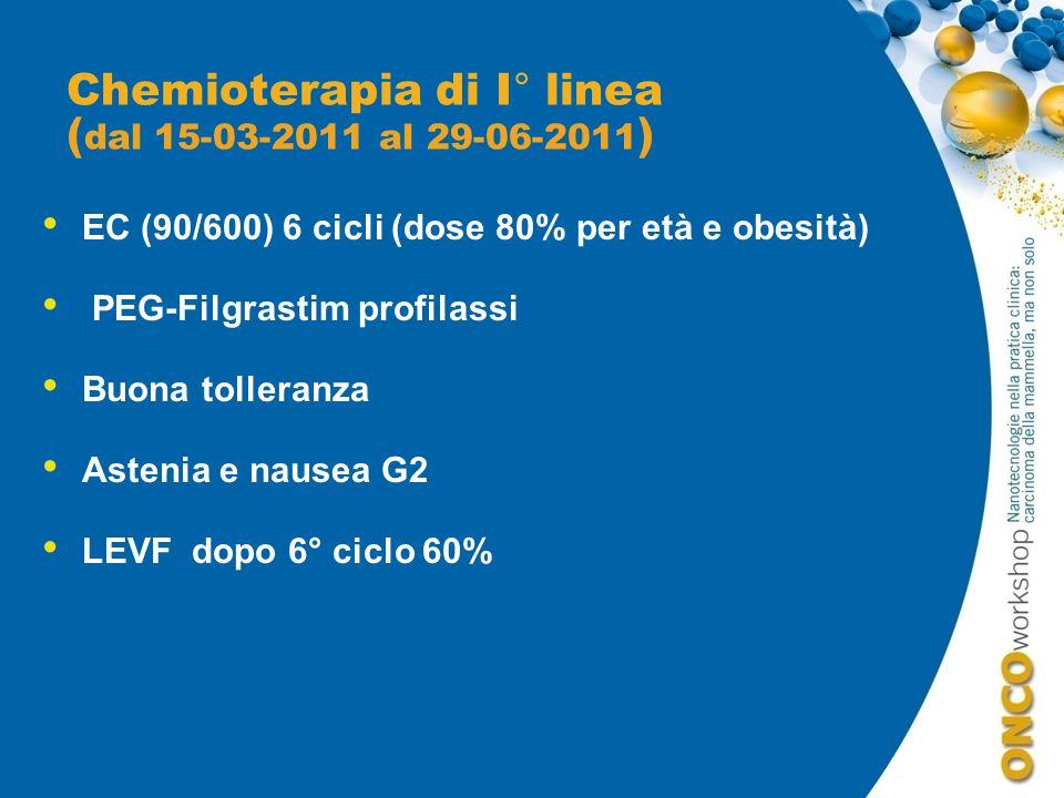 Chemioterapia di I° linea (dal 15-03-2011 al 29-06-2011)