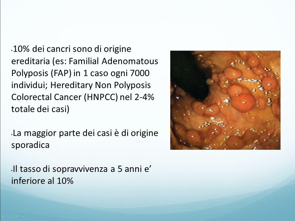 10% dei cancri sono di origine ereditaria (es: Familial Adenomatous Polyposis (FAP) in 1 caso ogni 7000 individui; Hereditary Non Polyposis Colorectal Cancer (HNPCC) nel 2-4% totale dei casi)