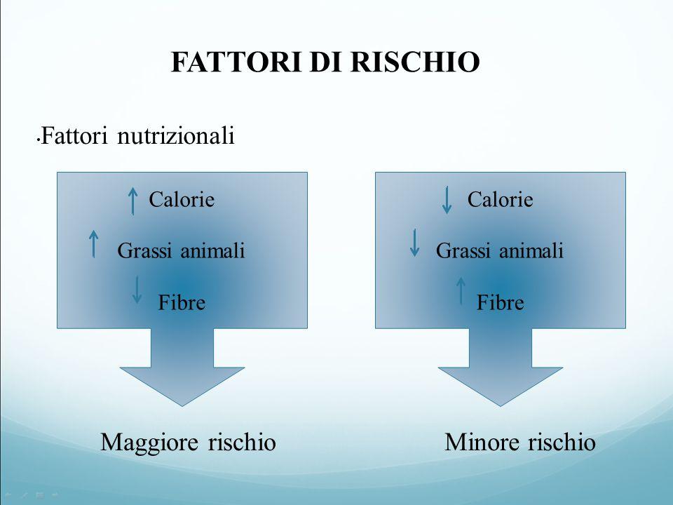 FATTORI DI RISCHIO Fattori nutrizionali Maggiore rischio