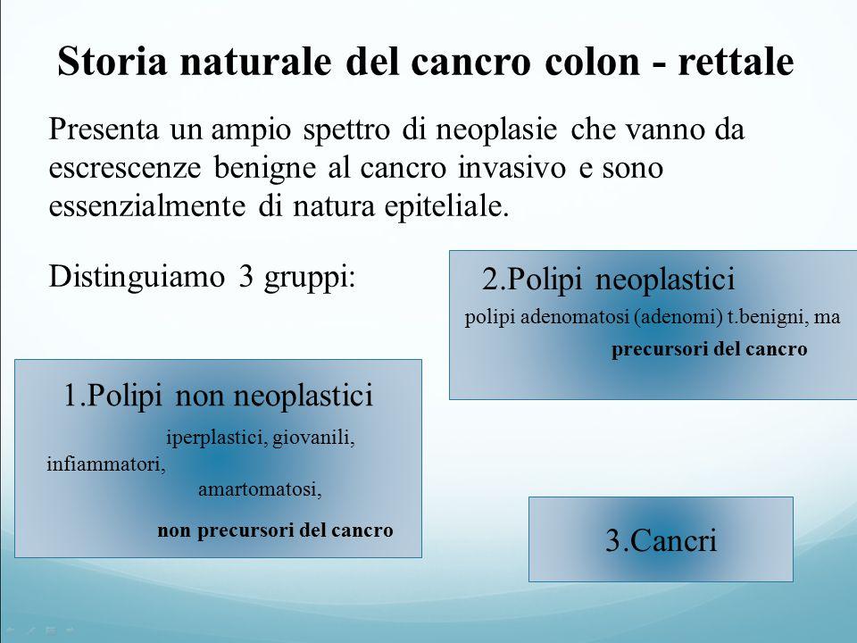 Storia naturale del cancro colon - rettale