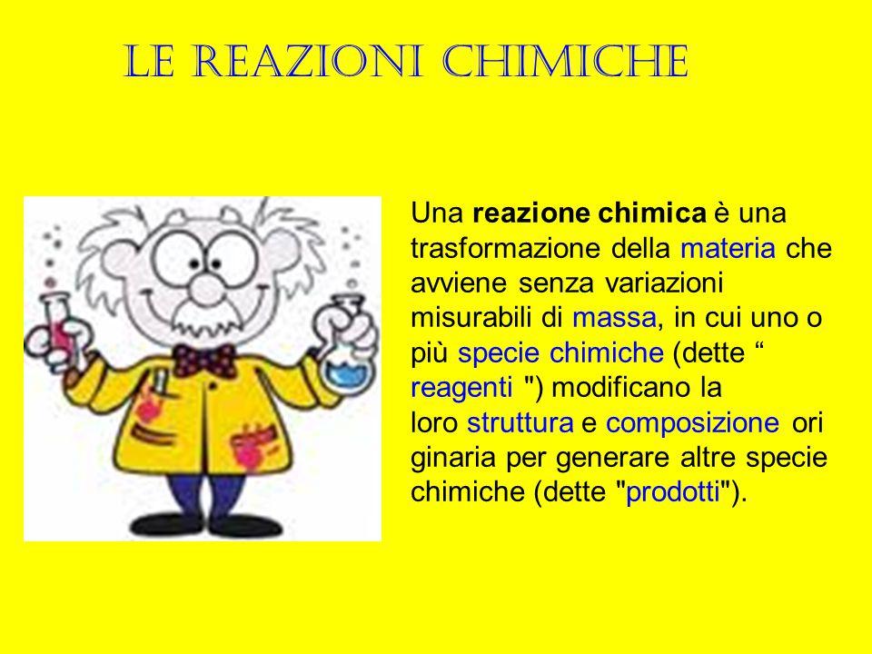 Le reazioni chimiche
