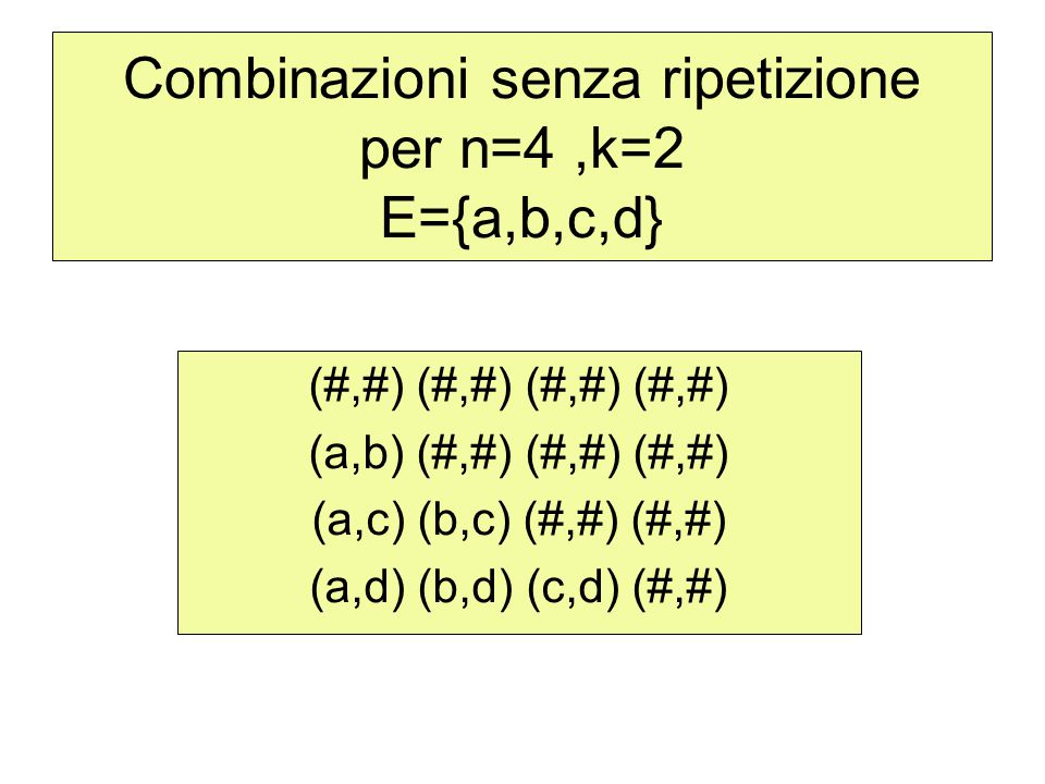 Combinazioni senza ripetizione per n=4 ,k=2 E={a,b,c,d}