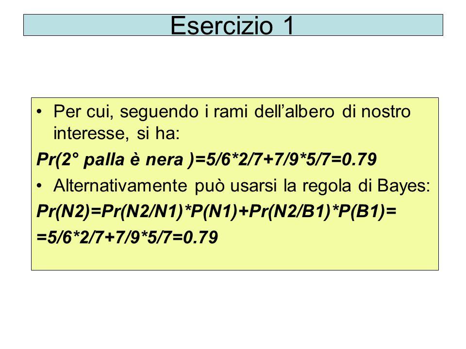 Esercizio 1 Per cui, seguendo i rami dell'albero di nostro interesse, si ha: Pr(2° palla è nera )=5/6*2/7+7/9*5/7=0.79.