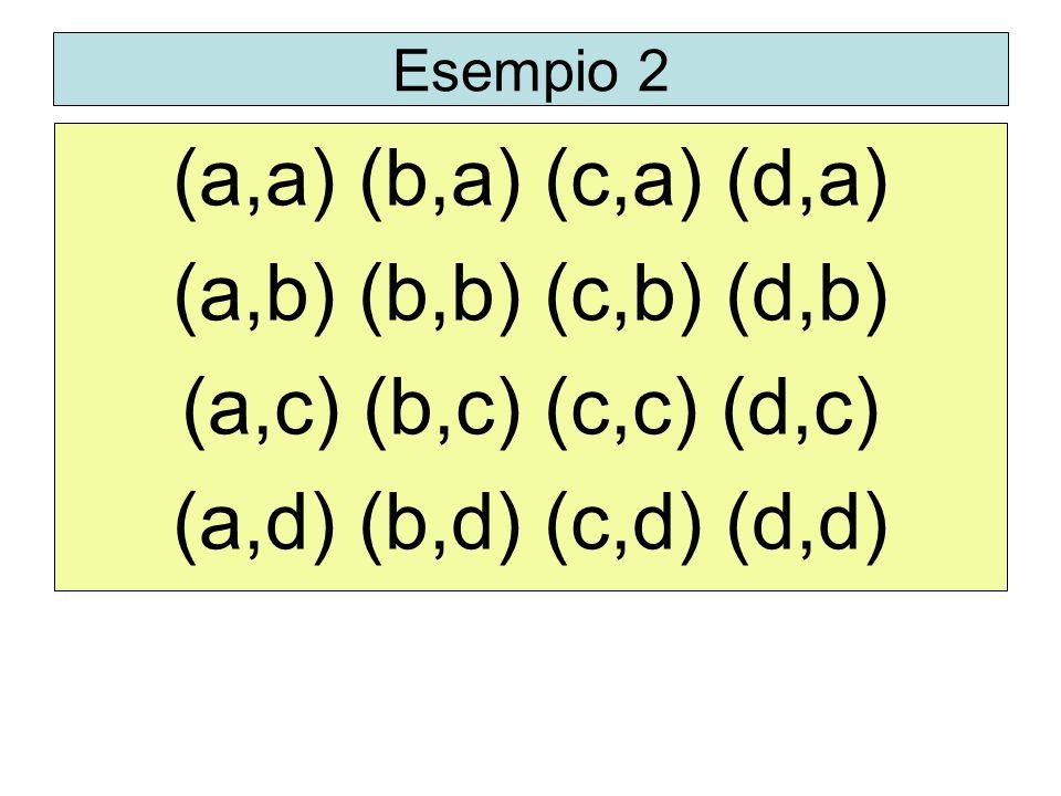 (a,a) (b,a) (c,a) (d,a) (a,b) (b,b) (c,b) (d,b)