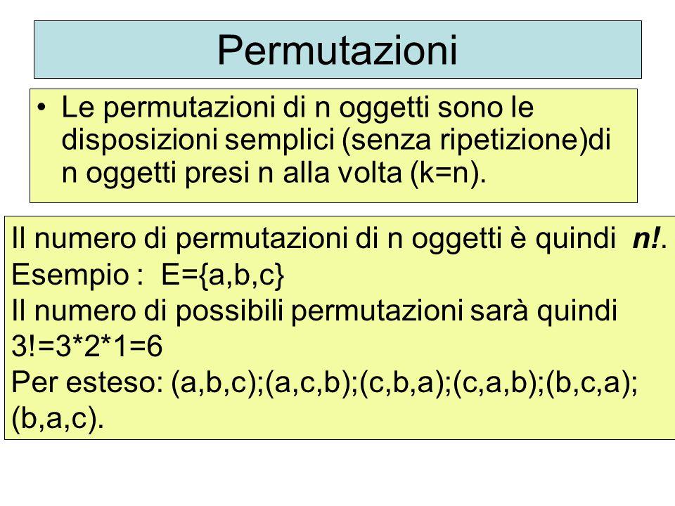 Permutazioni Le permutazioni di n oggetti sono le disposizioni semplici (senza ripetizione)di n oggetti presi n alla volta (k=n).