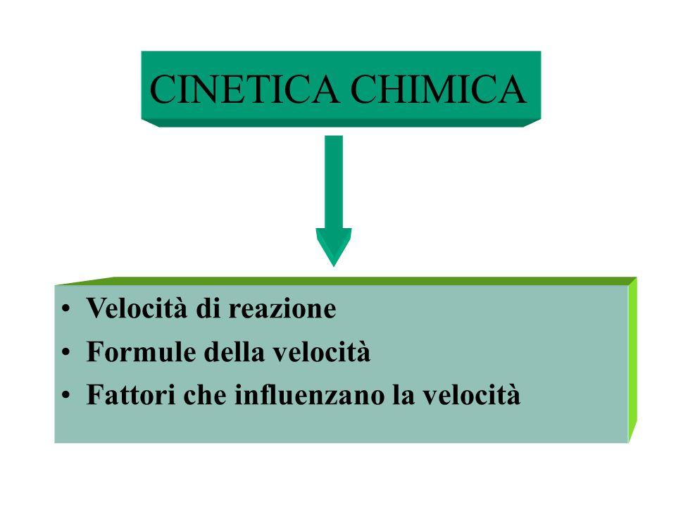 CINETICA CHIMICA Velocità di reazione Formule della velocità