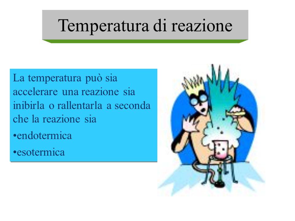 Temperatura di reazione