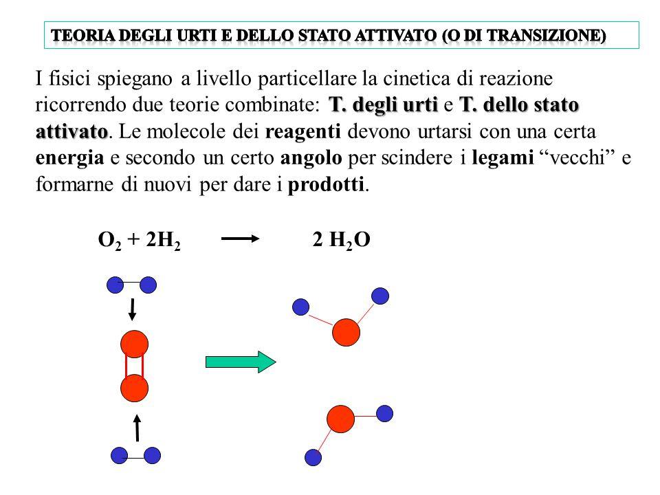 Teoria degli urti e dello stato attivato (o di transizione)
