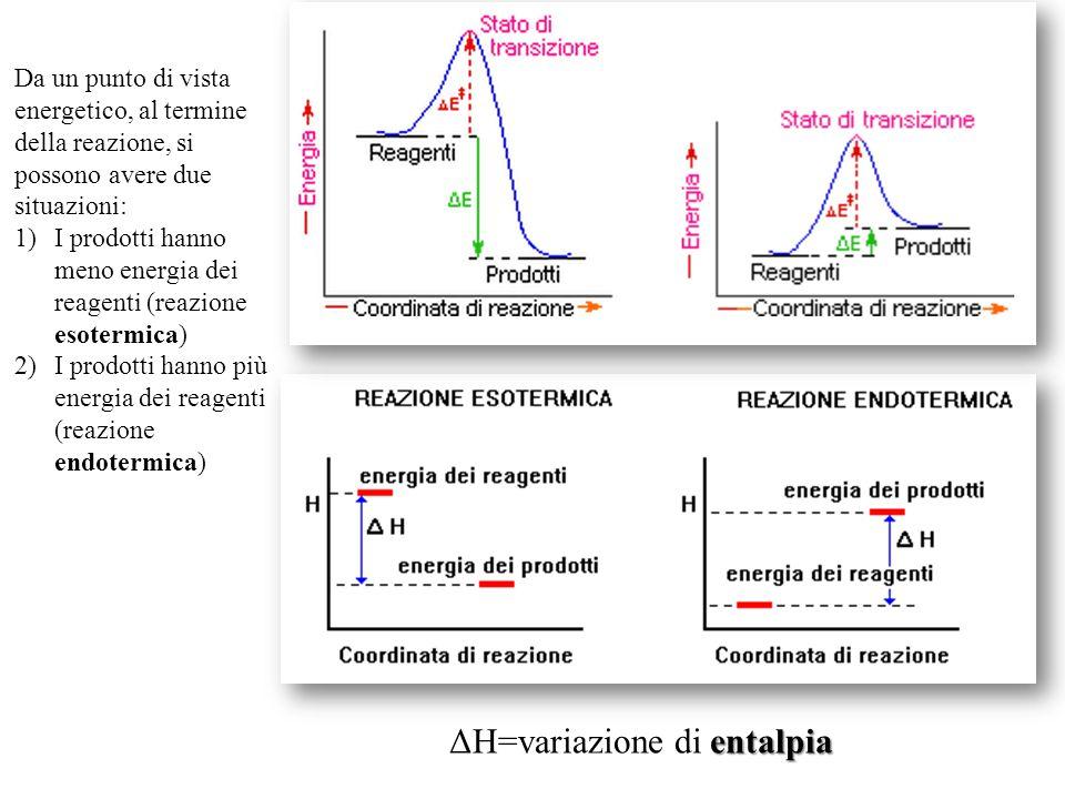 ΔH=variazione di entalpia